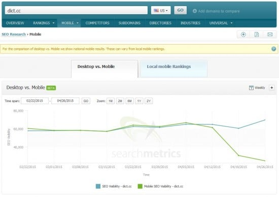 mobile pages indexed vesus desktop indexed